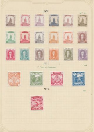 Manchukuo 1932 Definitives,  1933 1st Anniversary Stamps M/mint As Displayed.